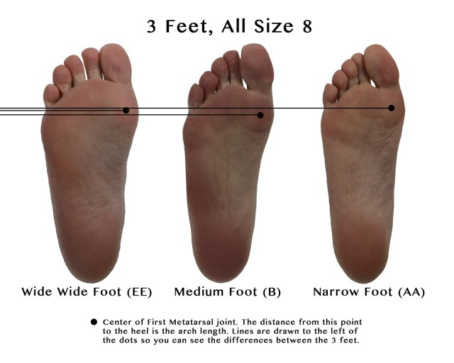 Foot-Comparison-small