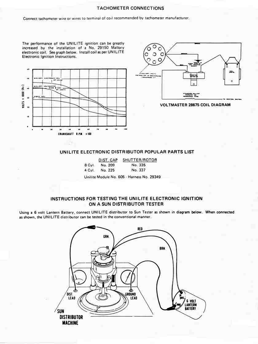 Mallory Tachometer Wiring Diagram Free Download Rev Limiter Super Pro At