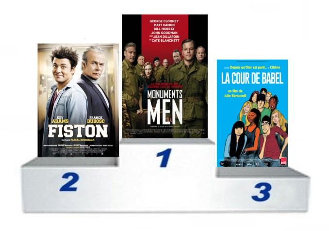 top 12-3
