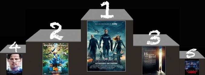 Box-Office-US-20-avril-2014