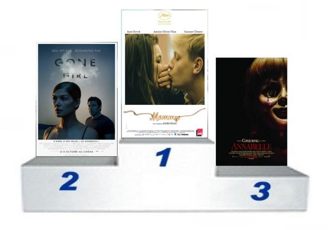 top 8-10-14