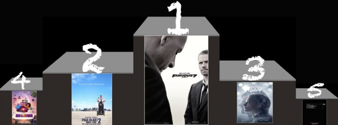 Box-Office-US-du-26-avril