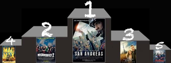 Box-Office-us-du-31-mai