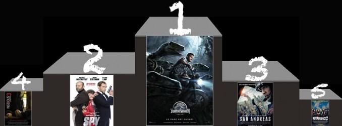 Box-Office-us-du-14-juin-2015