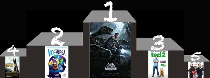 Box-Office-us-du-28-juin-2015