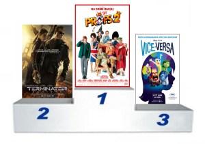 top 5-7