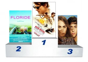 top 12-8-2015
