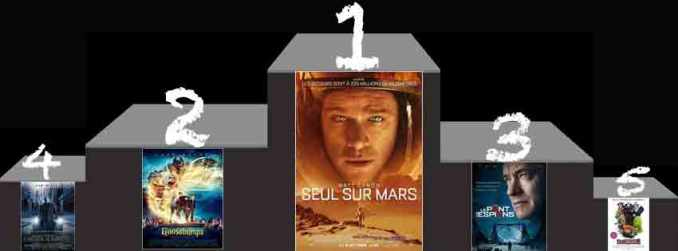 Box-Office-us-du-25-octobre