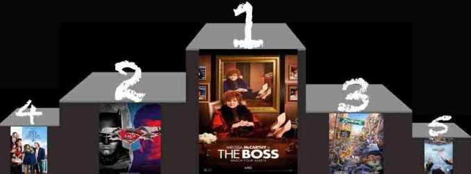 Box-Office-us-du-10-avril-2016