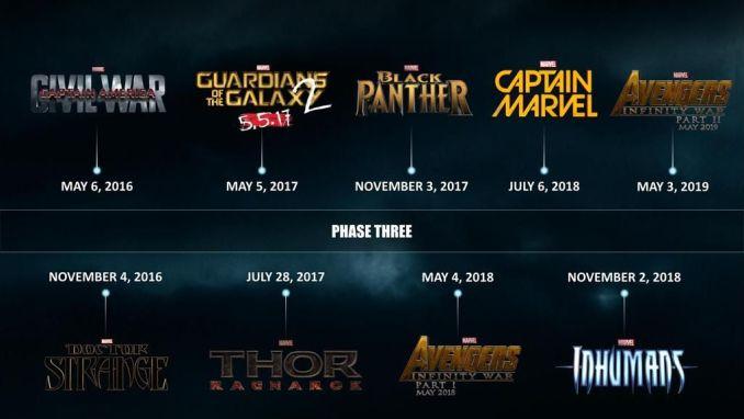 Marvel Phase 3 old