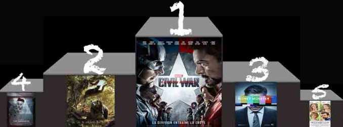 Box-Office-US-du-15-mai-2016