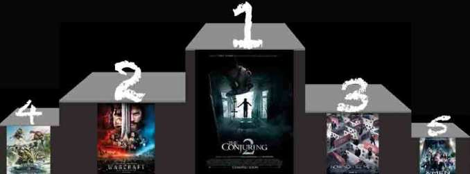 Box-Office-US-du-12-juin-2016