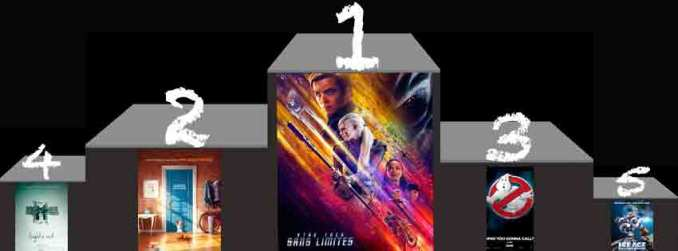 Box-Office-US-du-24-juillet-2016