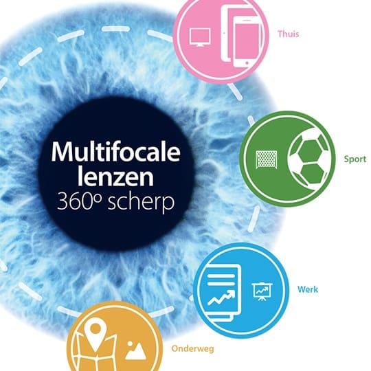 Multifocale contactlenzen ZIEN Optiek Putten