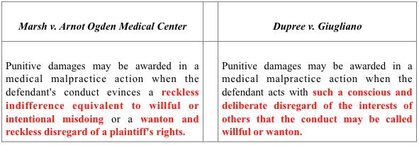 Marsh vs. AOMC, Dupree vs. Giugliano