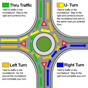 radial 300x300 - What Twin Tiers Drivers Need To Know About Roundabout Safety