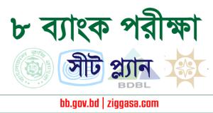 BSC 8 Bank SO Exam Seat Plan 2018