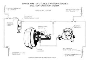 Brake Line Kit Plumbing Diagram