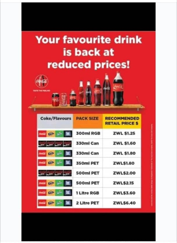 Soft Drinks Prices