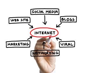 Types-of-Internet-Marketing-2-300x253