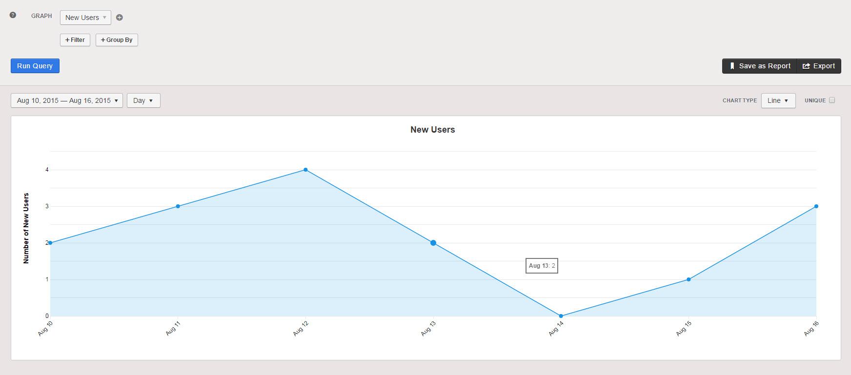 graph report- heap analytics