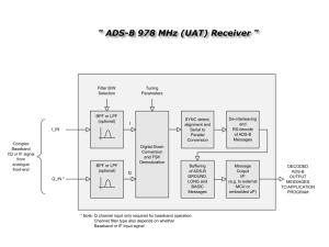 ADSB 978 MHz (UAT) Receiver  Zipcores