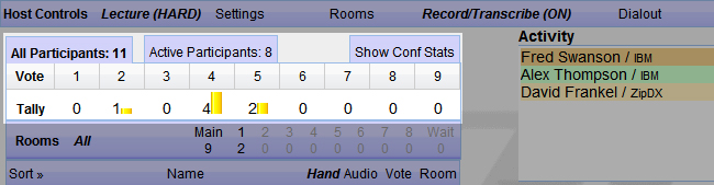 vote tally shown in dashboard