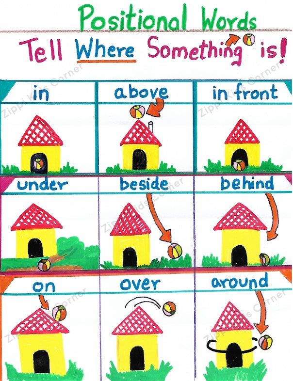 Prepositional word chart  for Primary and Kindergartners