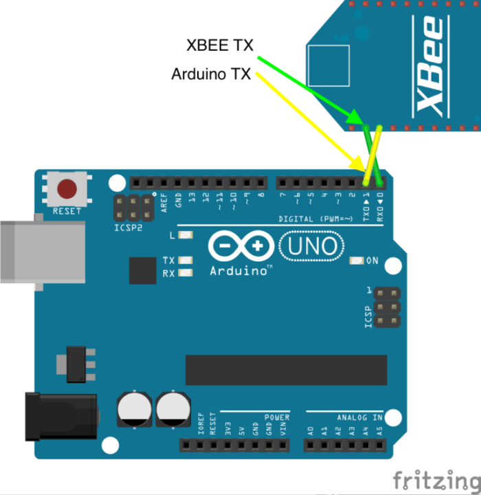Arduino connected to XBee via serial