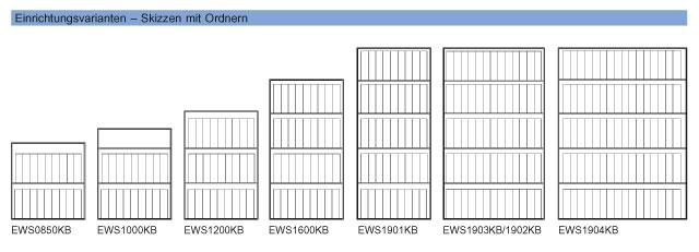 ewskb-skizze