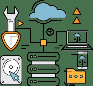 Amanda Enterprise Backup and Recovery Software | Zmanda