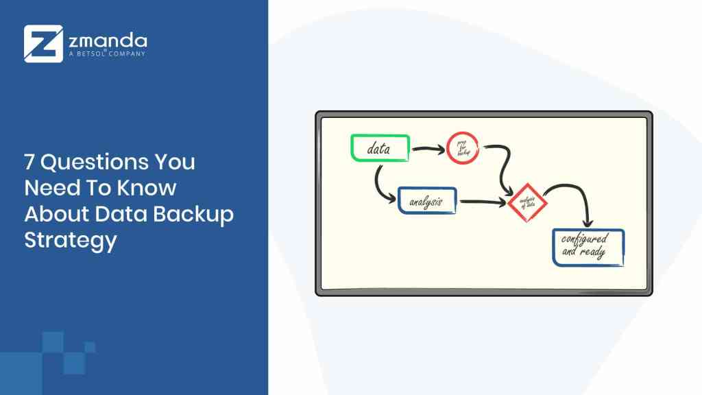 7 Questions You Need To Know About Data Backup Strategy