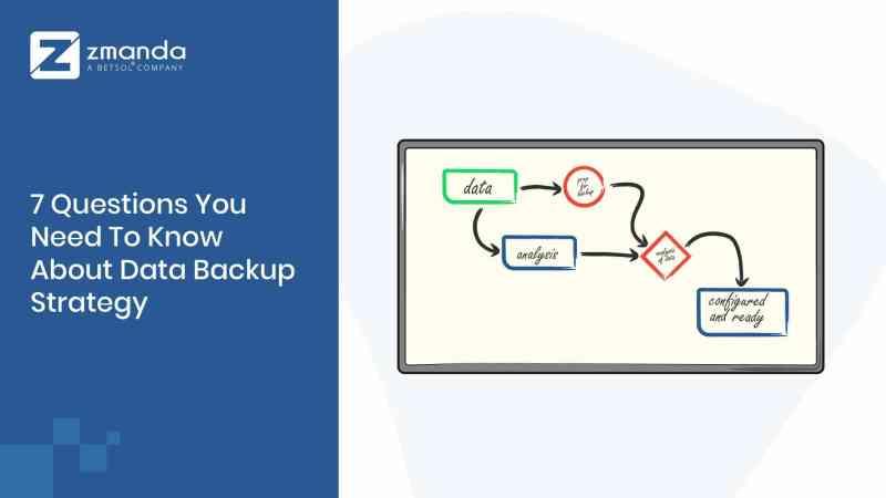 7 vragen die u moet weten over de strategie voor gegevensback-up