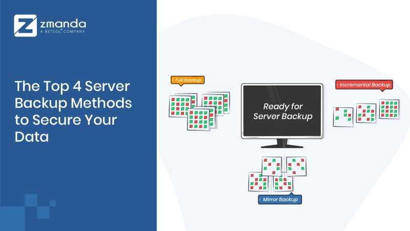 4 najlepsze metody tworzenia kopii zapasowych serwerów w celu zabezpieczenia danych