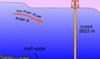 lake vostok drilling