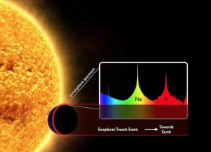 Starlight shining through the atmosphere of an exoplanet can reveal its chemical composition. (c) ESA