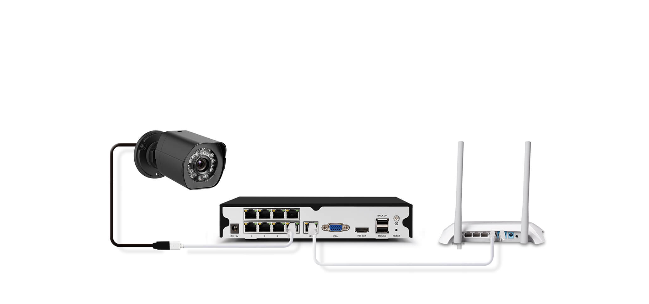 Zmodo 8 Channe Nvr Spoe Security Camera System 1tb Hdd