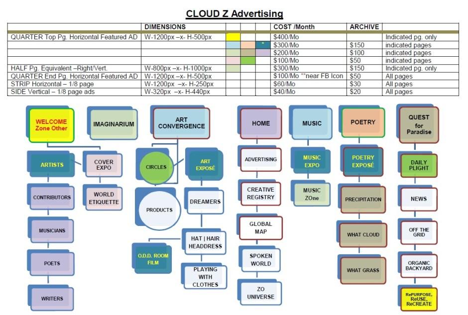 00-Z0ne Advertising Chart