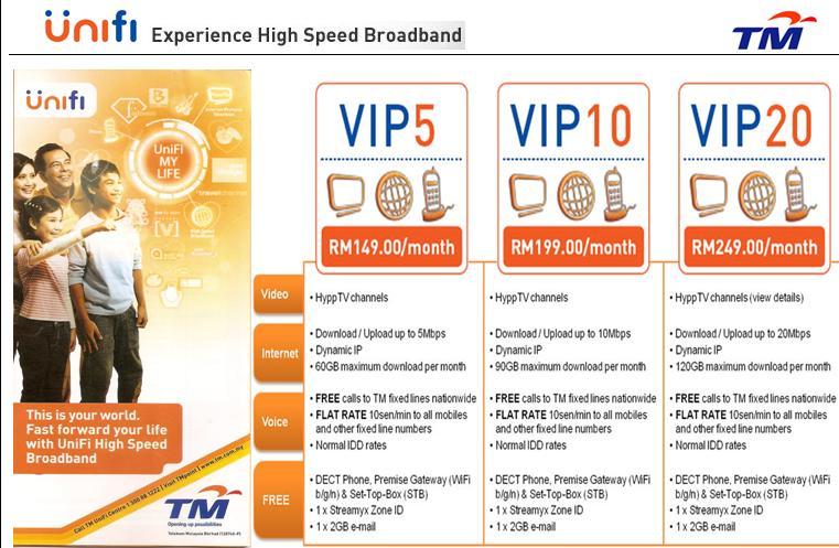 Malaysia Tm Te N Internet Speed Ahat Semsemding In Vaihawm Zd Zomi Daily