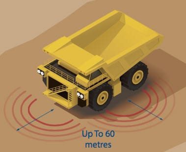 vehicle detection system illustration
