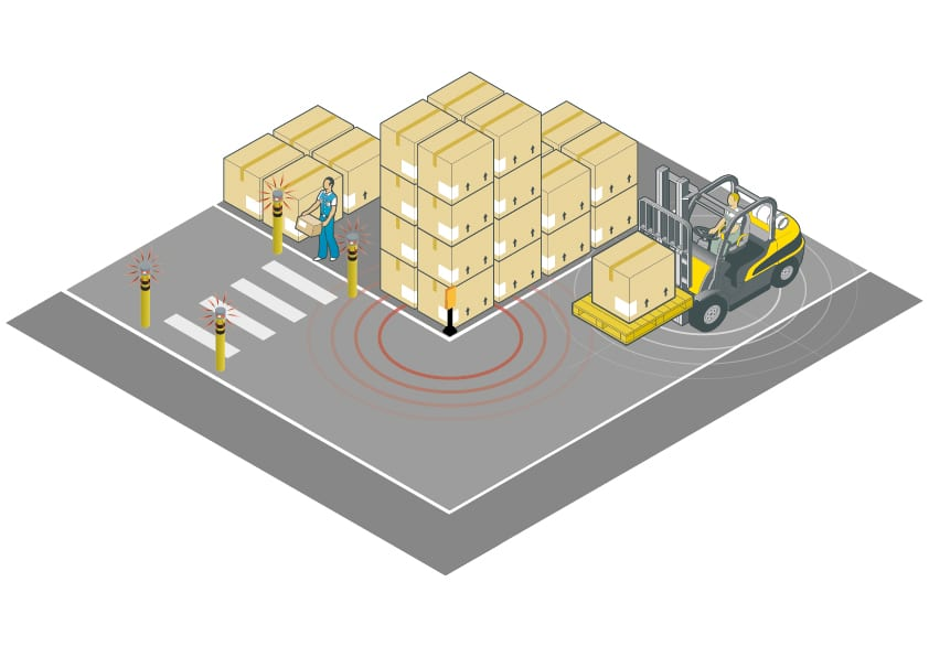 ZoneSafe Person to Vehicle Alert illustration warehouse