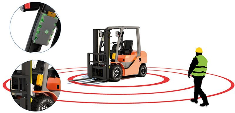 Man walking towards forklift fitted with ZoneSafe Proximity Warning System