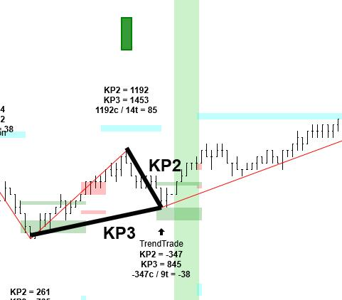 KP2 example