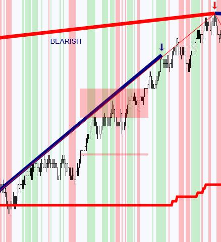 Real Time VIX Example