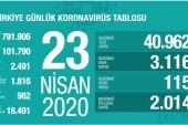 Türkiye'de Vaka Sayısı 100 bin'i geçti