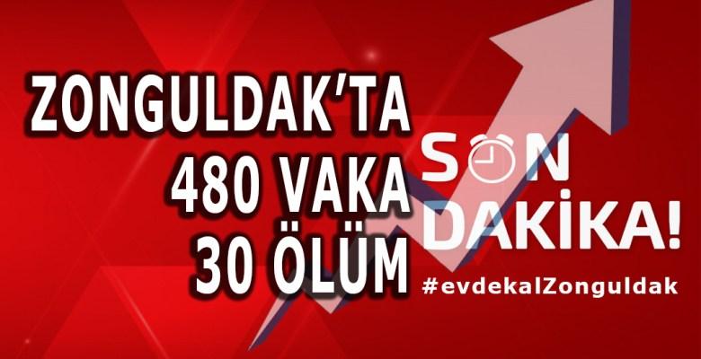 Zonguldak'ta Vaka Sayısı 480'i Geçti, Ölüm Sayısı 30 Oldu