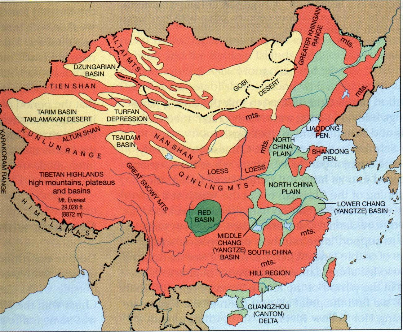 China Physical Features