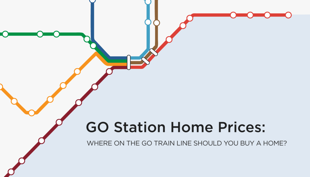 Most Affordable Places to Buy a Home On the GO Transit Line