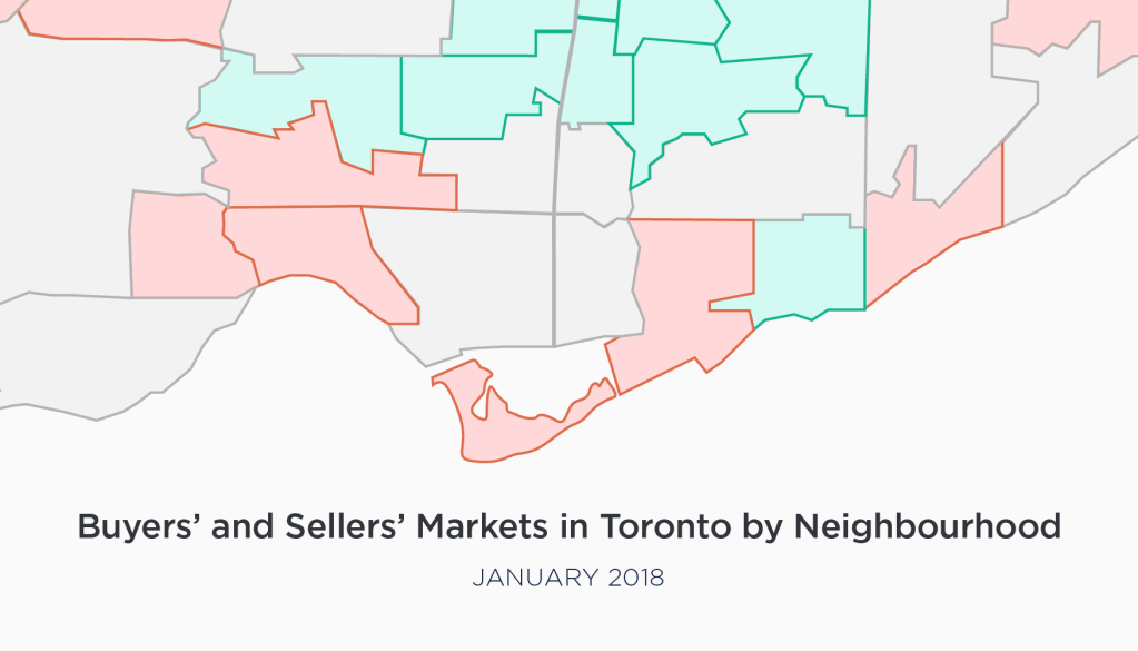 Buyers and Sellers Markets in Toronto