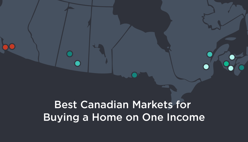 Buying a Home on One Income